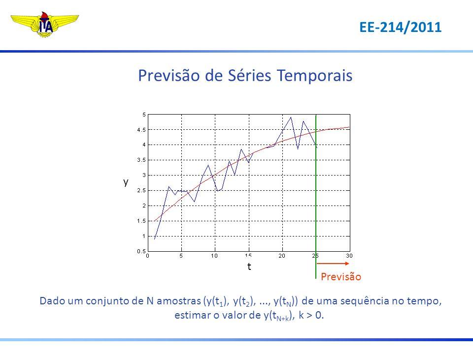 Dado um conjunto de N amostras (y(t 1 ), y(t 2 ),..., y(t N )) de uma sequência no tempo, estimar o valor de y(t N+k ), k > 0. Previsão y t EE-214/201