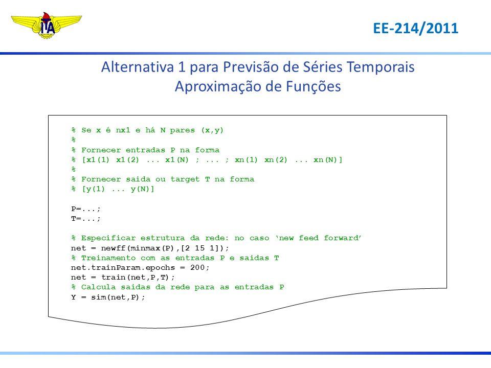 EE-214/2011 % Se x é nx1 e há N pares (x,y) % % Fornecer entradas P na forma % [x1(1) x1(2)... x1(N) ;... ; xn(1) xn(2)... xn(N)] % % Fornecer saida o