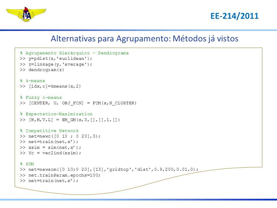 % Agrupamento Hierárquico - Dendrograma >> y=pdist(x,'euclidean'); >> z=linkage(y,'average'); >> dendrogram(z) % k-means >> [idx,c]=kmeans(x,2) % Fuzz