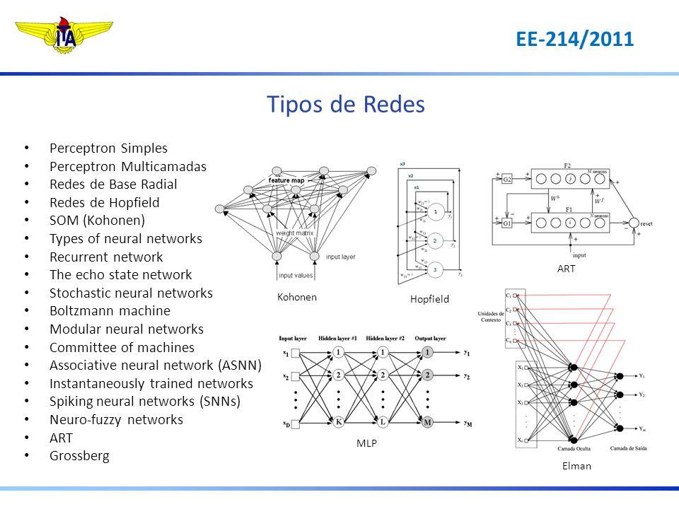 Cérebro Humano Número de Neurônios:4 x 10 10 a 10 11 Número de Conexões:até 10 4 per neuron Taxa de Mortalidade de Neurônios:10 5 per day Taxa de Aumento de Neurônios:~0 Velocidade nas Sinapses:1 kHz (computer 3.0 GHz) Reestruturação:Bebê < 2anos 10 6 connections/s Consumo de Energia:10 -16 J/operação/s (computador 10 -6) Adaptação por meio de aprendizado Comportamento sensível ao contexto Tolerância a incertezas Capacidade de manipular informações incompletas Grande capacidade de memória Capacidade de processamento em tempo real EE-214/2011