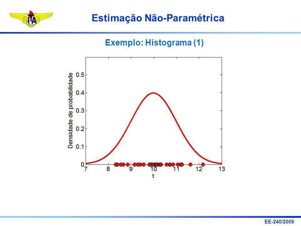 EE-240/2009 Estimação Não-Paramétrica Exemplo: Histograma (1)