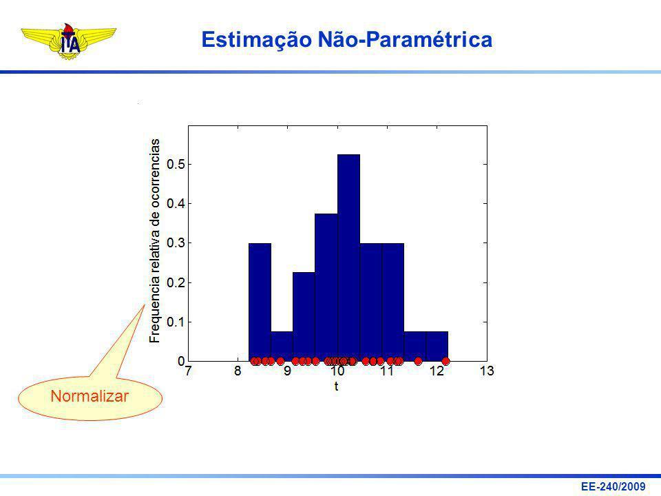 EE-240/2009 Estimação Não-Paramétrica Normalizar