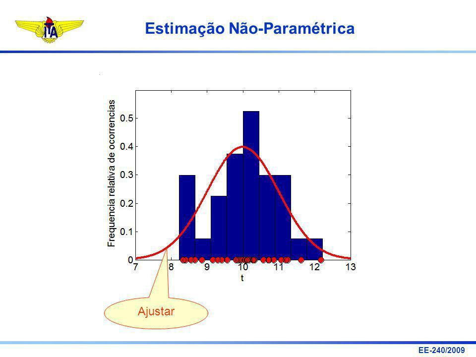 EE-240/2009 Estimação Não-Paramétrica Ajustar