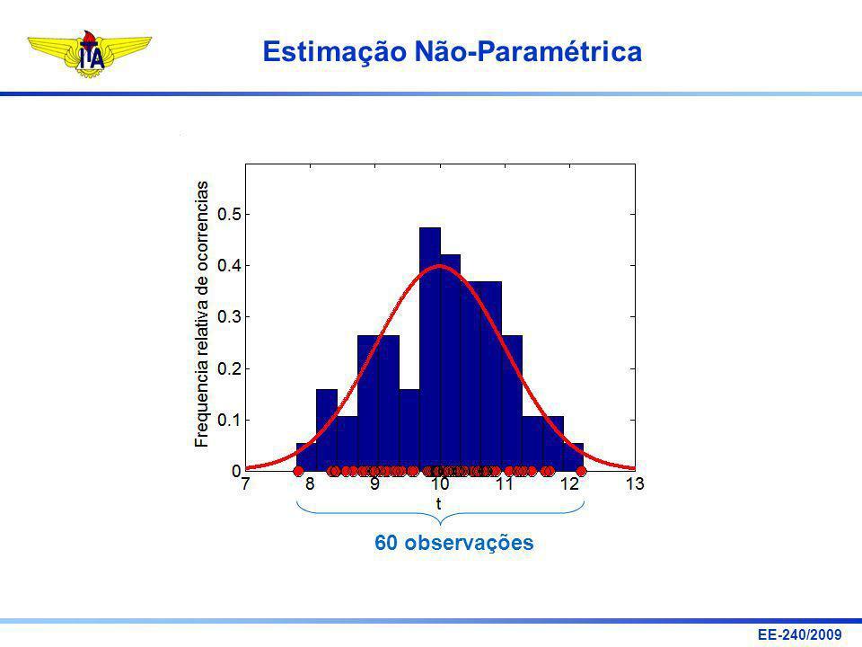 EE-240/2009 Estimação Não-Paramétrica 60 observações