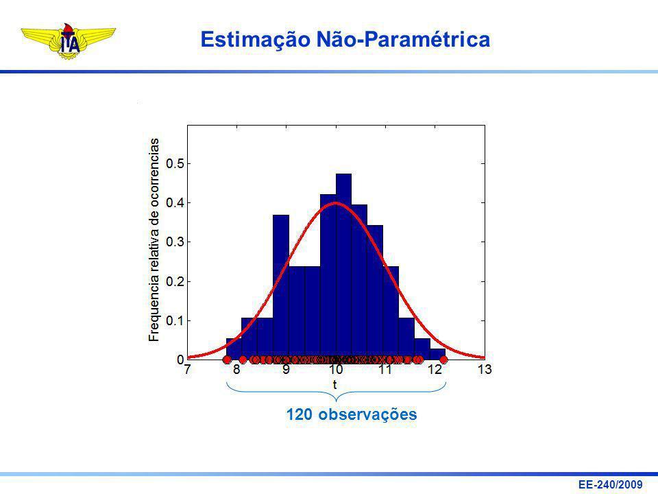 EE-240/2009 Estimação Não-Paramétrica 120 observações