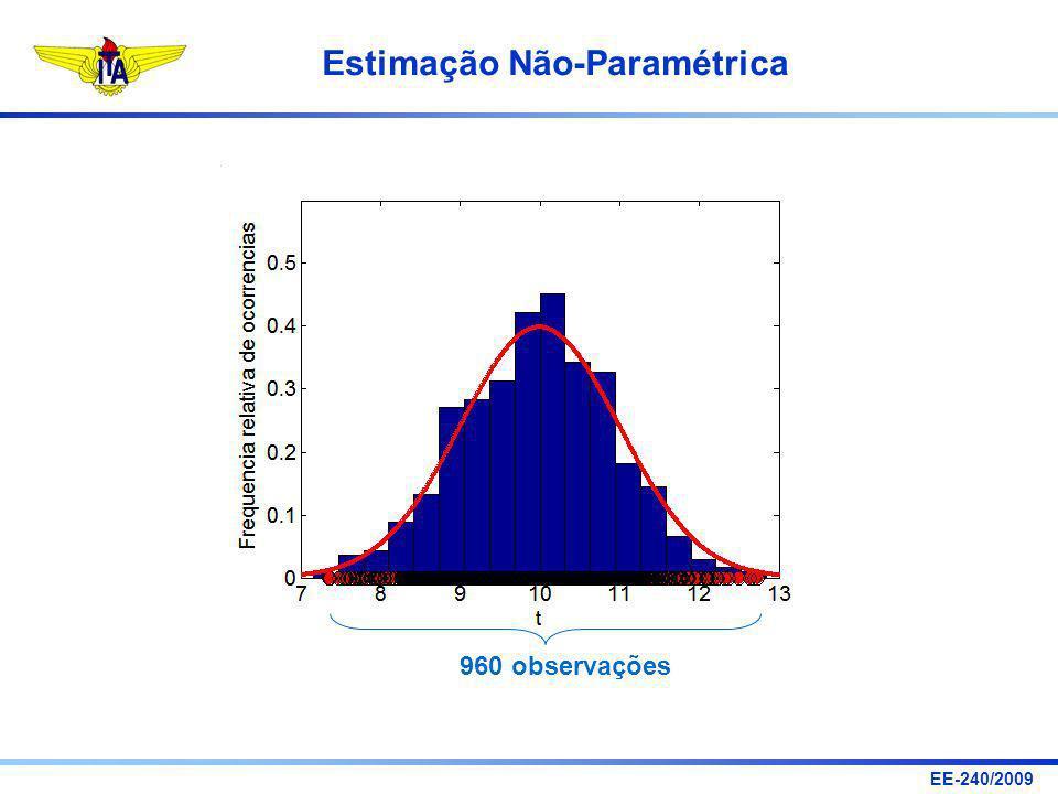 EE-240/2009 Estimação Não-Paramétrica 960 observações