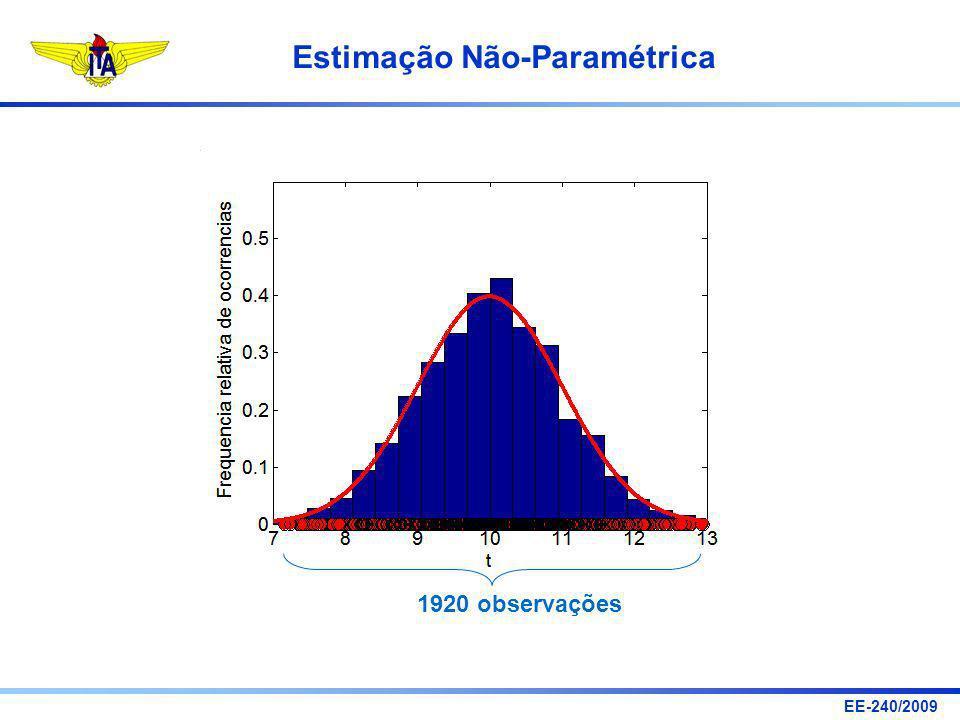 EE-240/2009 Estimação Não-Paramétrica 1920 observações