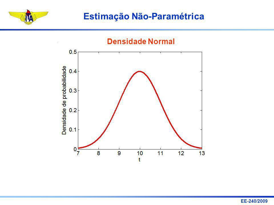 EE-240/2009 Estimação Não-Paramétrica Divisão do intervalo em 20 trechos