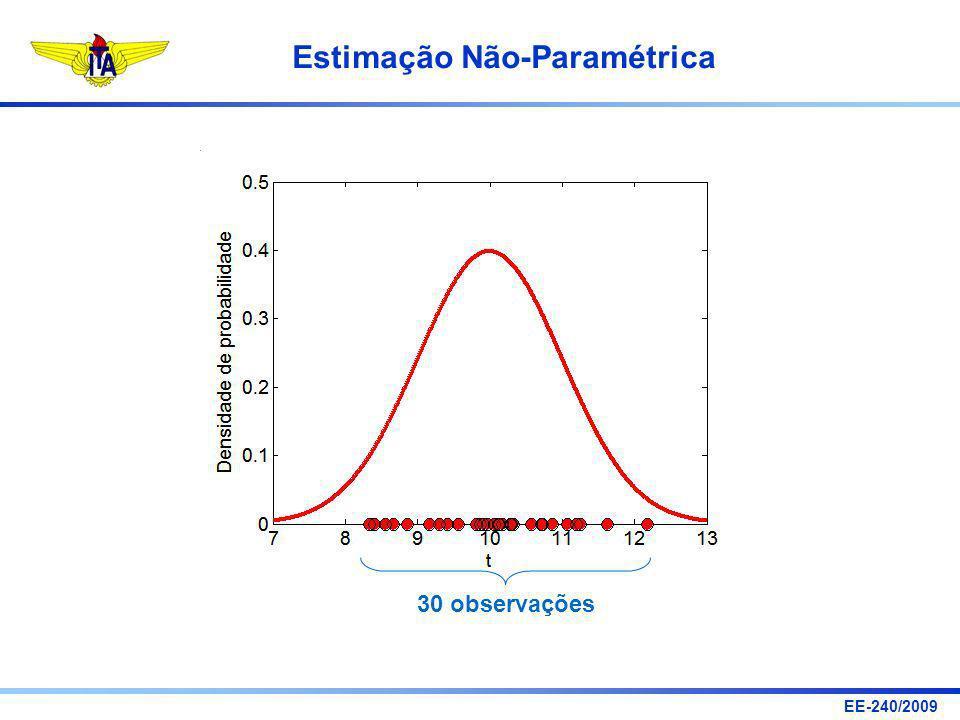 EE-240/2009 Estimação Não-Paramétrica Exemplo 2 Estimativa de Mediana Amostra de 30 observações gerada a partir de uma distribuição uniforme no intervalo [0, 10]: