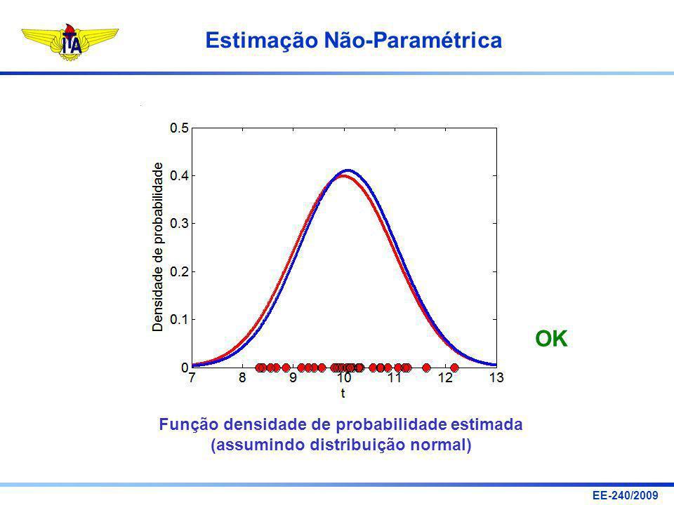 EE-240/2009 Estimação Não-Paramétrica [F,XI]=KSDENSITY(X) computes a probability density estimate of the sample in the vector X.