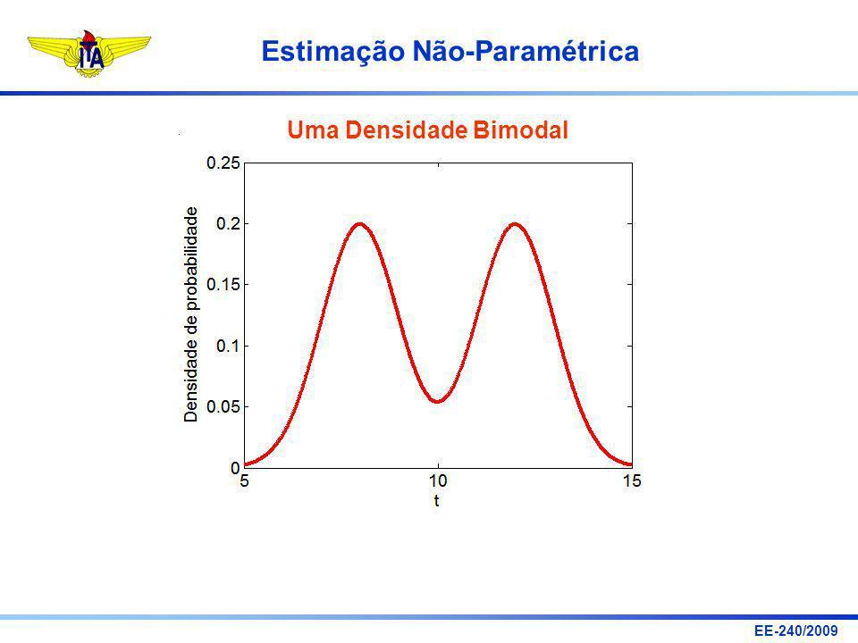 EE-240/2009 Estimação Não-Paramétrica Vantagens Métodos paramétricos: Propriedades teóricas bem- estabelecidas.