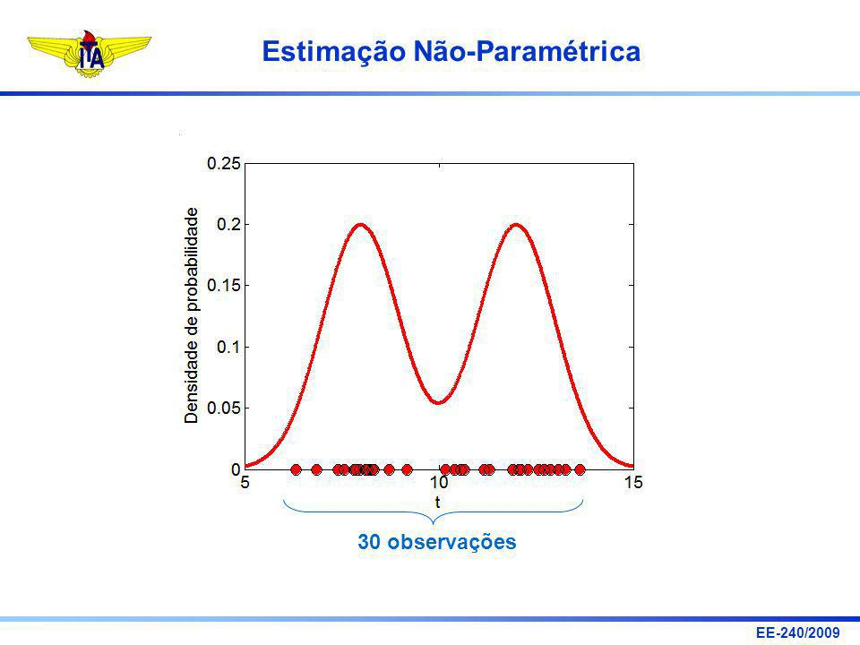 EE-240/2009 Estimação Não-Paramétrica Métodos paramétricos: Podem levar a resultados inadequados se a população não seguir a distribuição assumida na análise.
