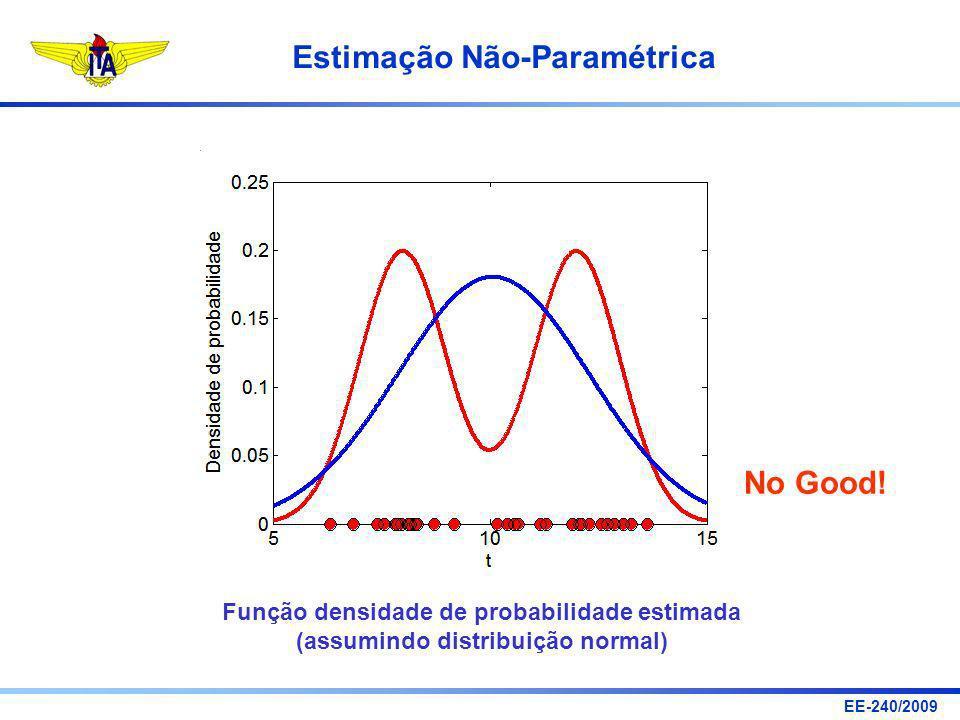 EE-240/2009 Estimação Não-Paramétrica Nãoassumir um tipo específico de distribuição a priori Estimar a densidade de probabilidade a partir das observações Utilizar a densidade de probabilidade estimada.
