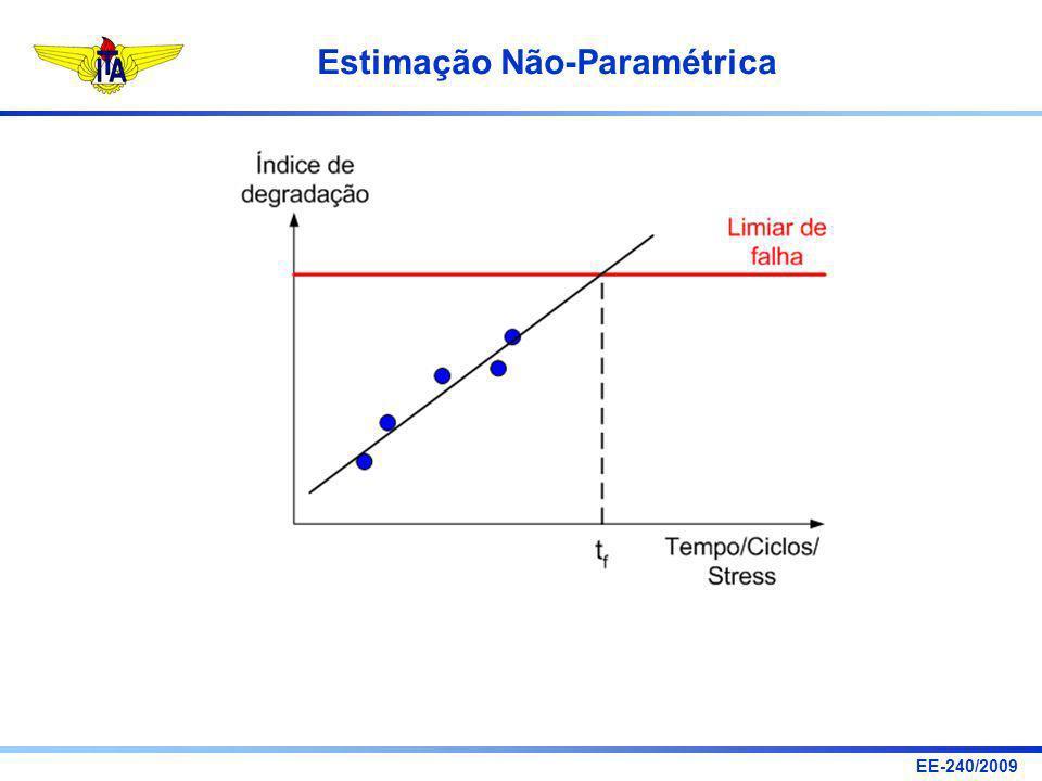 EE-240/2009 Estimação Não-Paramétrica