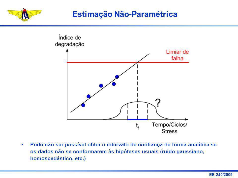 EE-240/2009 Estimação Não-Paramétrica Pode não ser possível obter o intervalo de confiança de forma analítica se os dados não se conformarem às hipóte