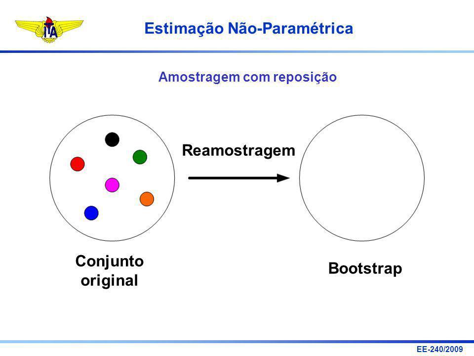 EE-240/2009 Estimação Não-Paramétrica Amostragem com reposição Conjunto original Bootstrap Reamostragem