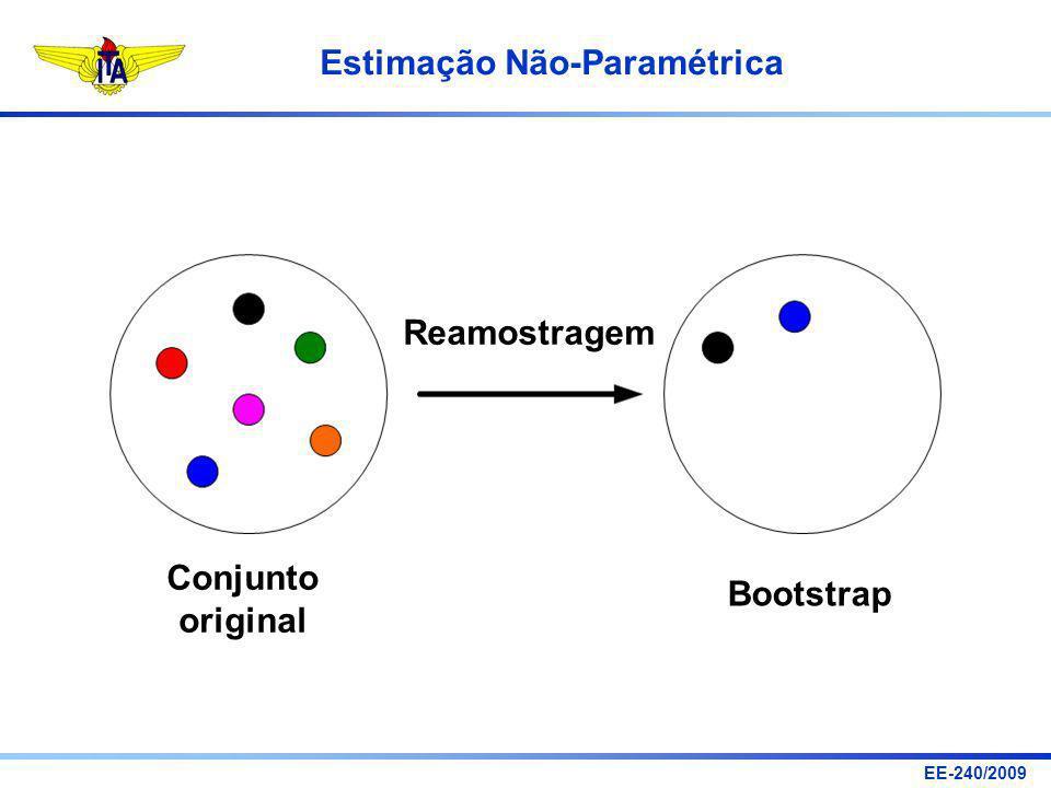 EE-240/2009 Estimação Não-Paramétrica Conjunto original Bootstrap Reamostragem