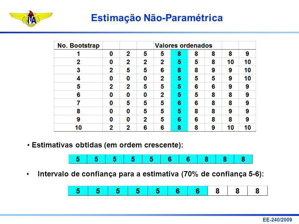 EE-240/2009 Estimação Não-Paramétrica Estimativas obtidas (em ordem crescente): Intervalo de confiança para a estimativa (70% de confiança 5-6):