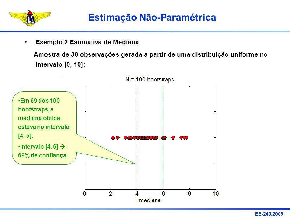 EE-240/2009 Estimação Não-Paramétrica Exemplo 2 Estimativa de Mediana Amostra de 30 observações gerada a partir de uma distribuição uniforme no interv