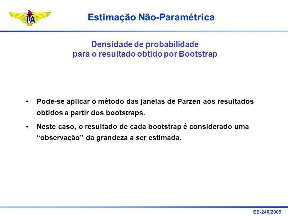 EE-240/2009 Estimação Não-Paramétrica Densidade de probabilidade para o resultado obtido por Bootstrap Pode-se aplicar o método das janelas de Parzen