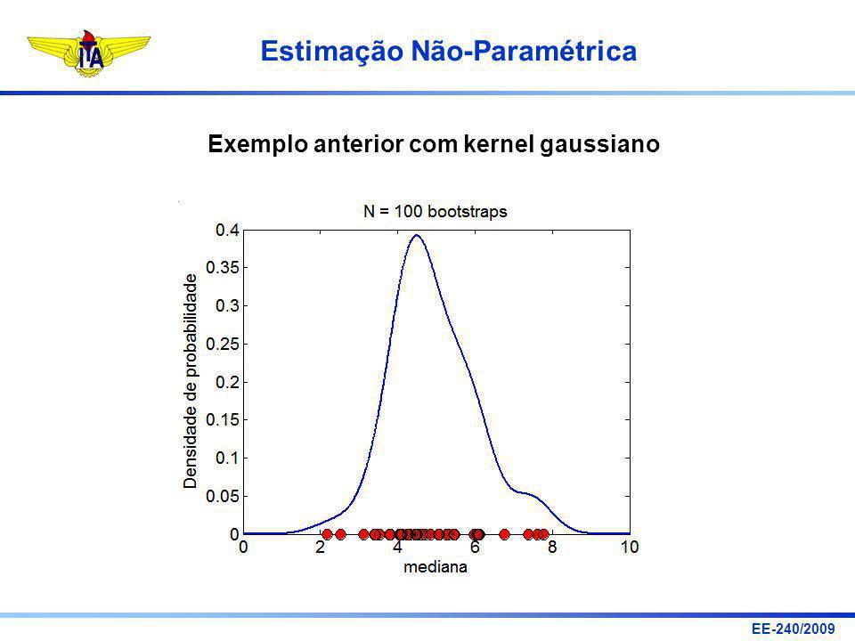 EE-240/2009 Estimação Não-Paramétrica Exemplo anterior com kernel gaussiano