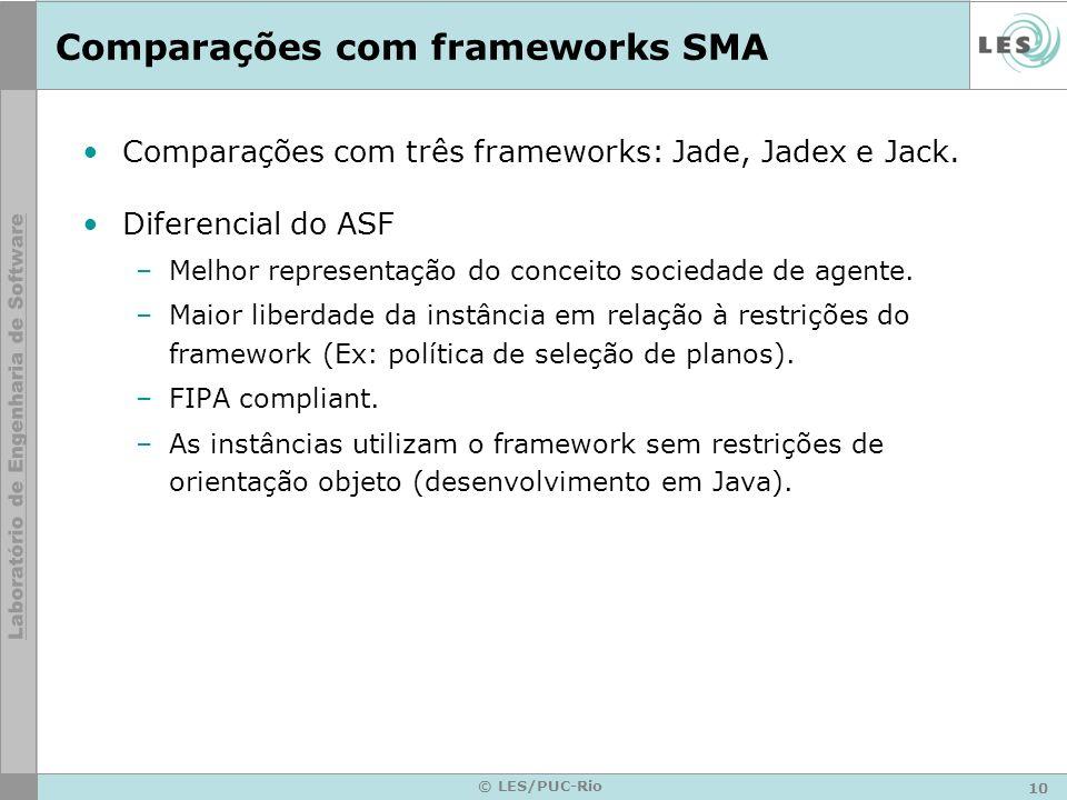 10 © LES/PUC-Rio Comparações com frameworks SMA Comparações com três frameworks: Jade, Jadex e Jack.