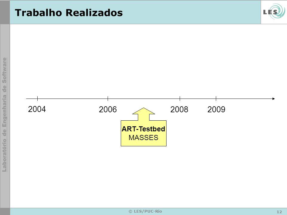 12 © LES/PUC-Rio Trabalho Realizados 2004 200620082009 ART-Testbed MASSES