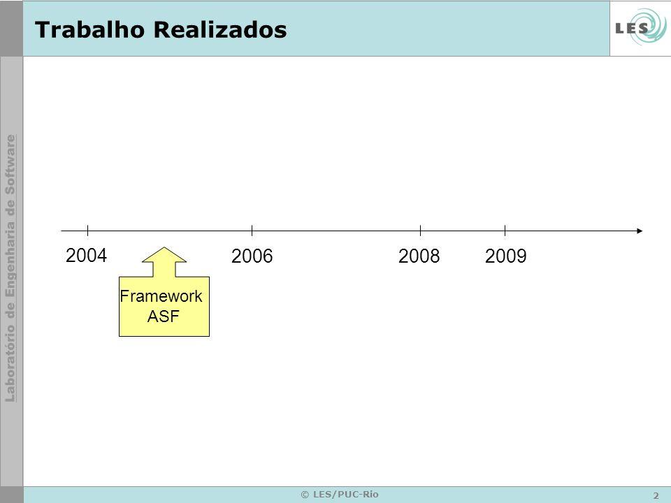 2 © LES/PUC-Rio Trabalho Realizados 2004 200620082009 Framework ASF