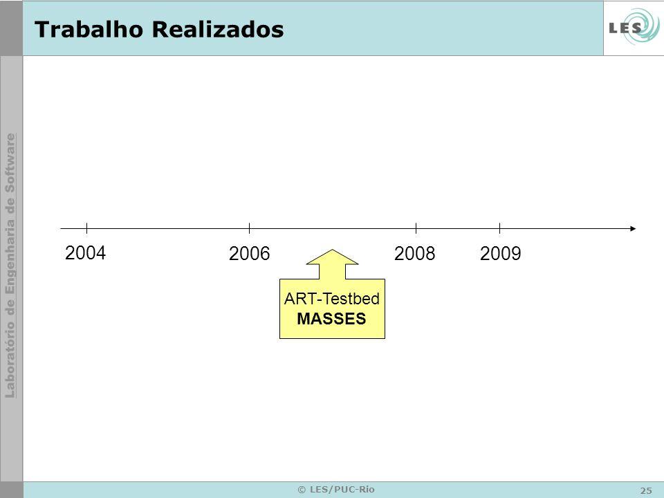 25 © LES/PUC-Rio Trabalho Realizados 2004 200620082009 ART-Testbed MASSES