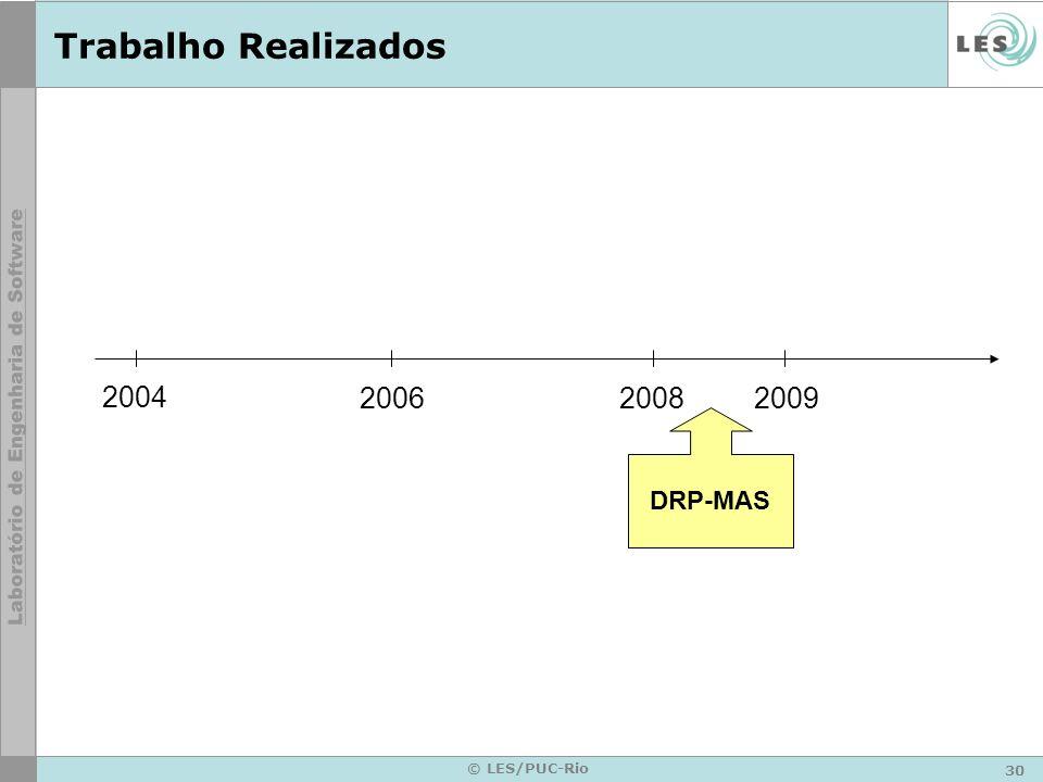 30 © LES/PUC-Rio Trabalho Realizados 2004 200620082009 DRP-MAS