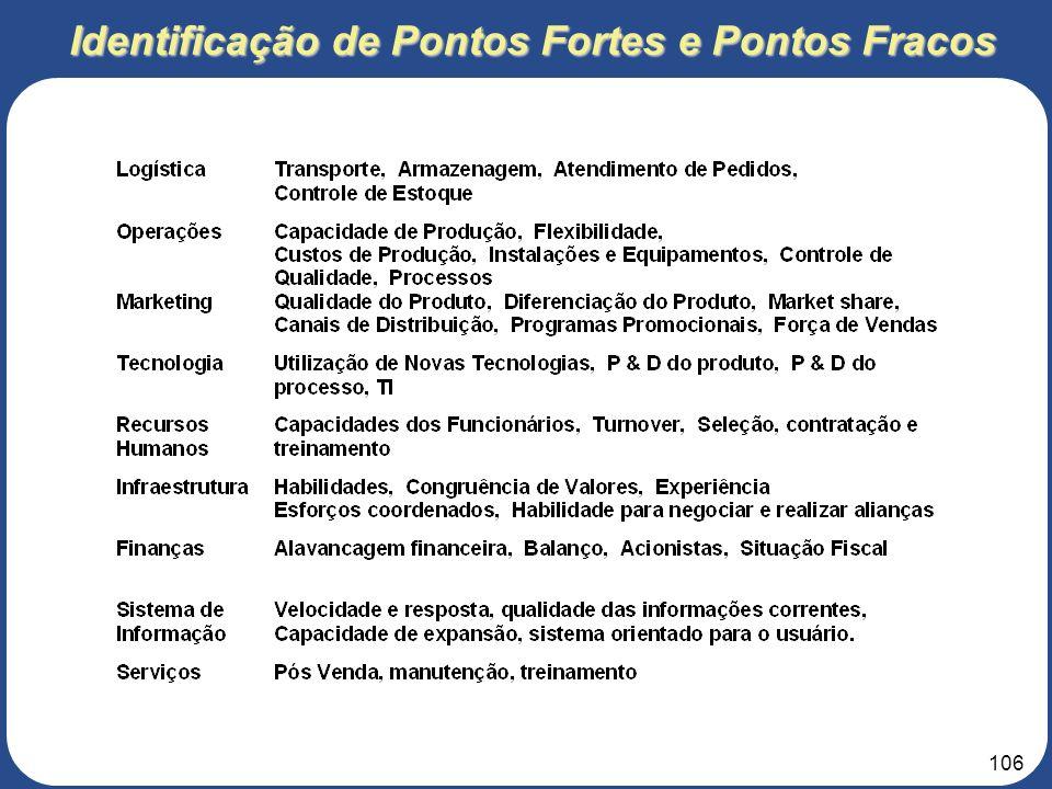 105 Pontos Fortes e Fracos Pontos fortes são características positivas de destaque, na instituição, que a favorecem no cumprimento da sua missão. Pont