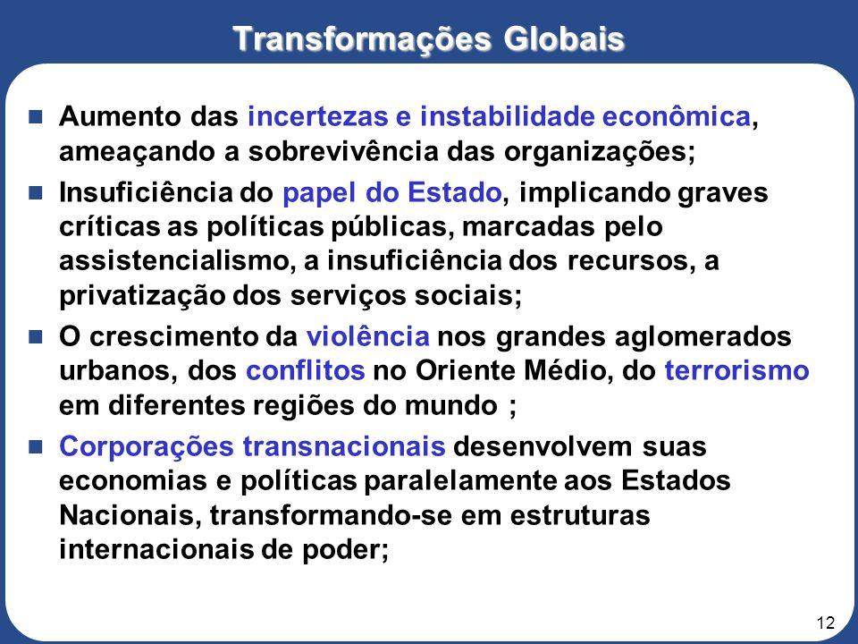 11 Internacionalização dos mercados financeiros; União Européia; Mercosul; NAFTA; FTAA (ALCA); Processo de reintegração dos países do leste europeu à