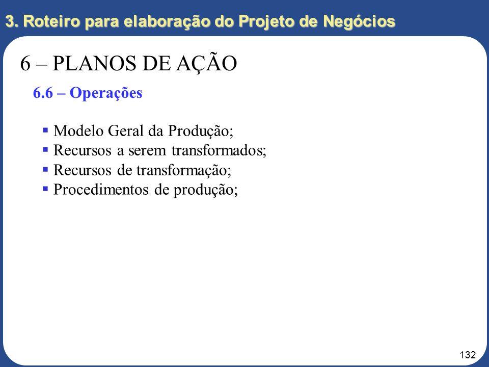 131 3. Roteiro para elaboração do Projeto de Negócios 6 – PLANOS DE AÇÃO 6.5 – Recursos Humanos Procedimento de recrutamento e seleção; Execução de tr