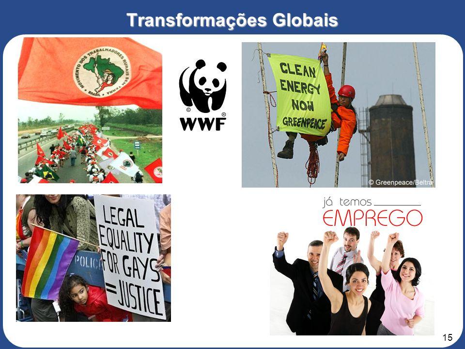 14 Transformações Globais