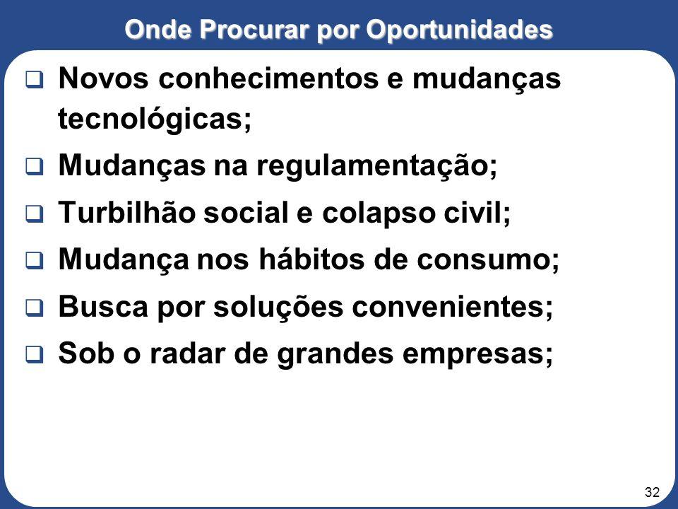 31 Características de uma Oportunidade 1. Cria valor significativo para os clientes ao resolver um problema importante ou atender a uma necessidade re