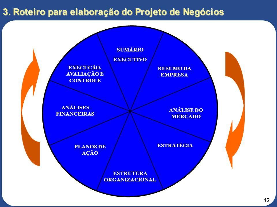 41 HBR, 2002:13 Meus objetivos estão bem definidos? Aspirações pessoais Tamanho e capacidade de sustentação do negócio Tolerância ao Risco Tenho a Est