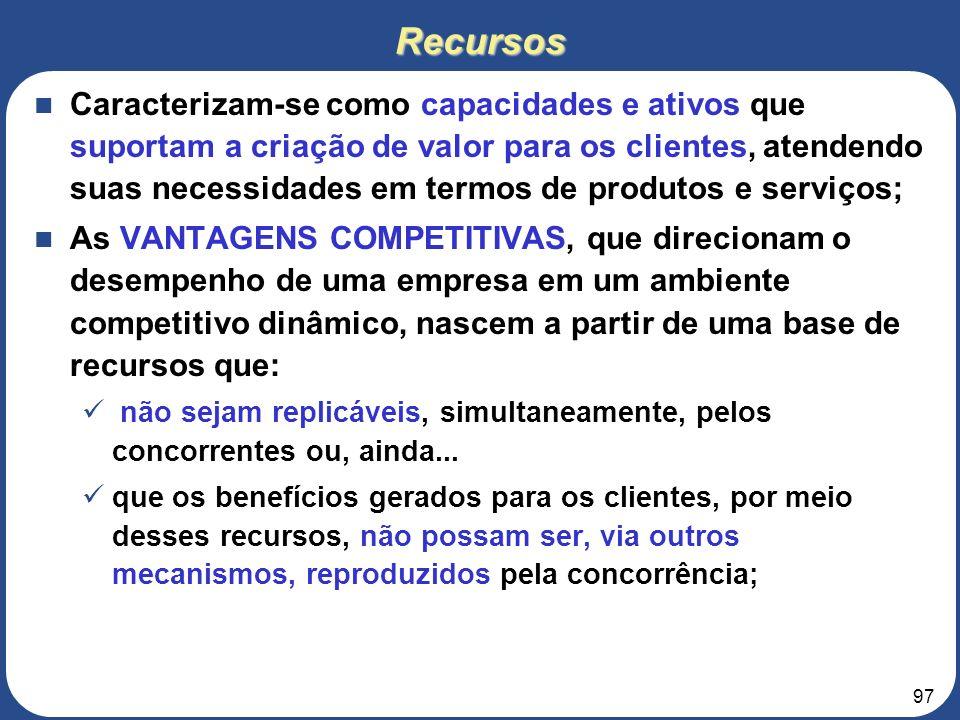 96 3. Roteiro para elaboração do Projeto de Negócios 4 – ESTRATÉGIA 4.2 – Ambiência Interna 4.2.1 – Sistema de Atividades As diversas atividades reali