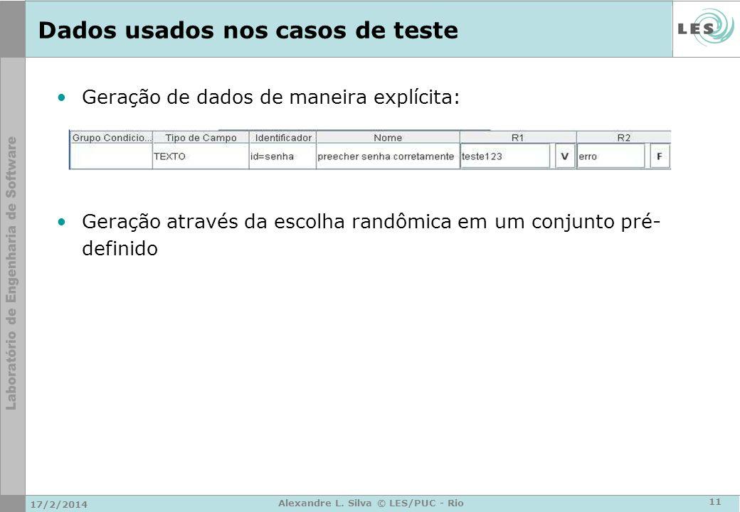 Dados usados nos casos de teste Geração de dados de maneira explícita: Geração através da escolha randômica em um conjunto pré- definido 17/2/2014 11