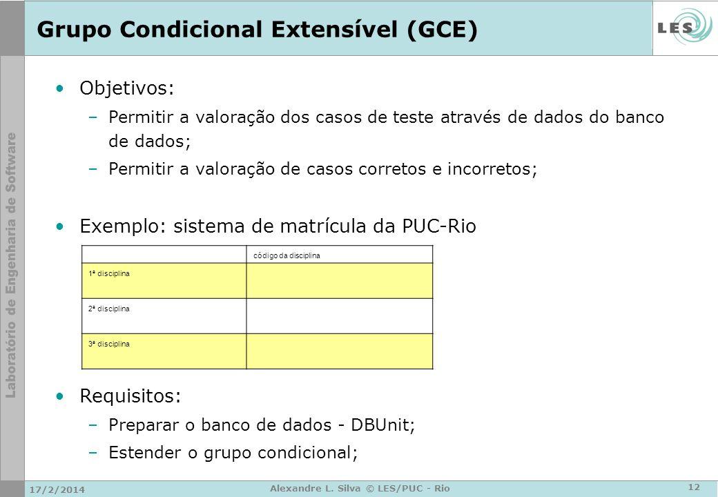 Grupo Condicional Extensível (GCE) código da disciplina 1ª disciplina 2ª disciplina 3ª disciplina Requisitos: –Preparar o banco de dados - DBUnit; –Es