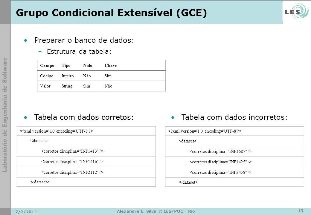 Grupo Condicional Extensível (GCE) Preparar o banco de dados: –Estrutura da tabela: CampoTipoNuloChave CodigoInteiroNãoSim ValorStringSimNão Tabela co