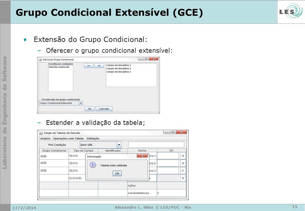 Grupo Condicional Extensível (GCE) Extensão do Grupo Condicional: –Oferecer o grupo condicional extensível: –Estender a validação da tabela; 17/2/2014
