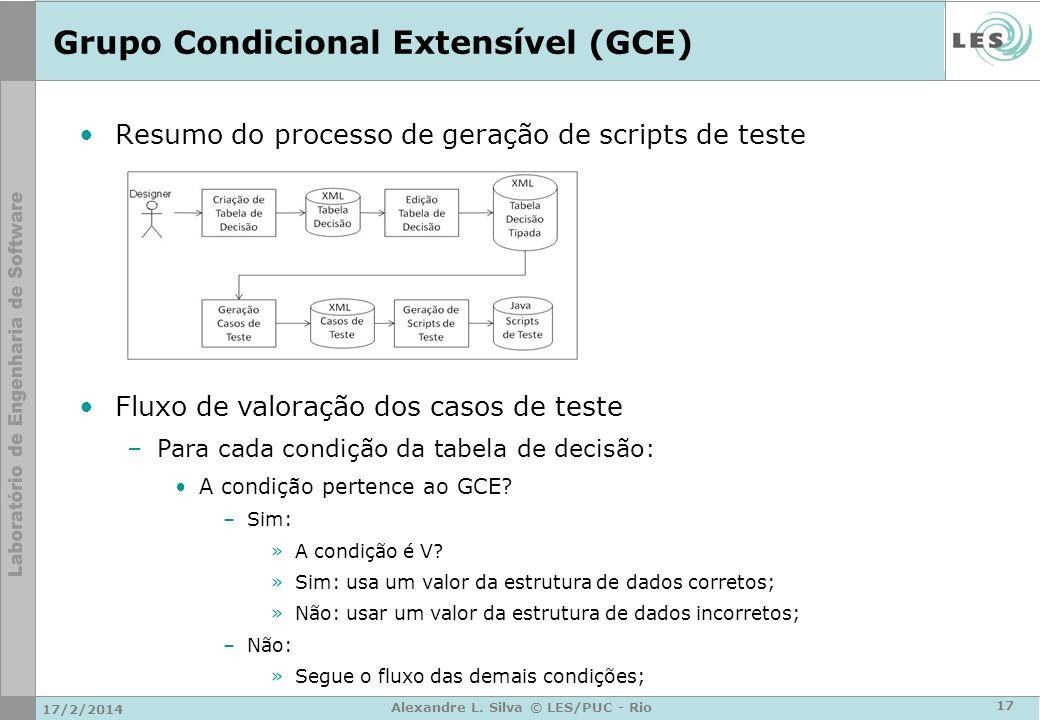 Grupo Condicional Extensível (GCE) Resumo do processo de geração de scripts de teste Fluxo de valoração dos casos de teste –Para cada condição da tabe