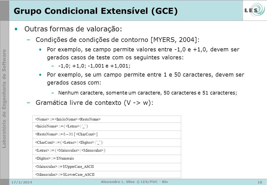 17/2/201418 Alexandre L. Silva © LES/PUC - Rio Grupo Condicional Extensível (GCE) Outras formas de valoração: –Condições de condições de contorno [MYE