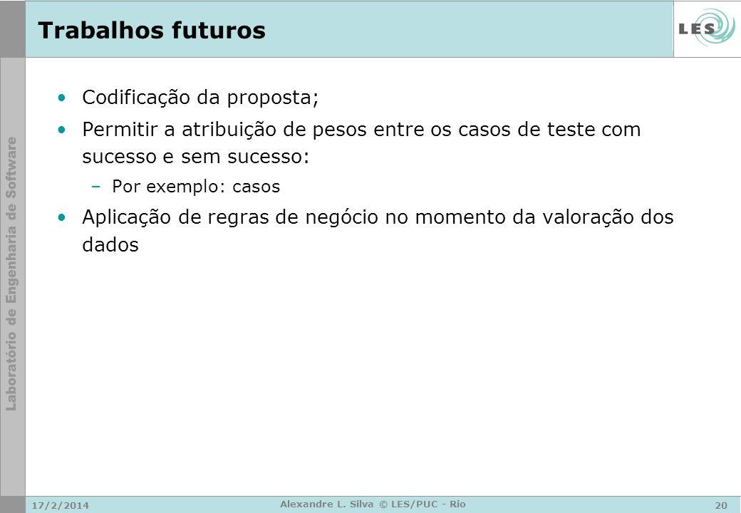 17/2/201420 Alexandre L. Silva © LES/PUC - Rio Trabalhos futuros Codificação da proposta; Permitir a atribuição de pesos entre os casos de teste com s