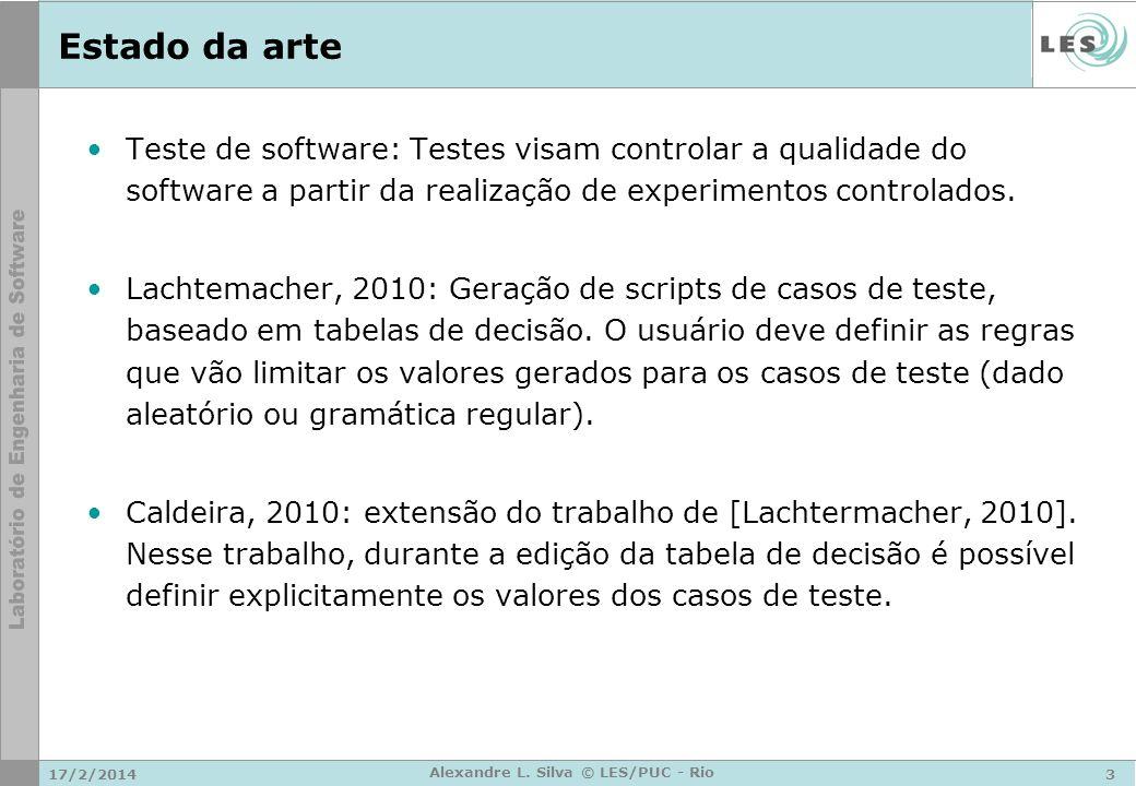 17/2/20143 Alexandre L. Silva © LES/PUC - Rio Estado da arte Teste de software: Testes visam controlar a qualidade do software a partir da realização