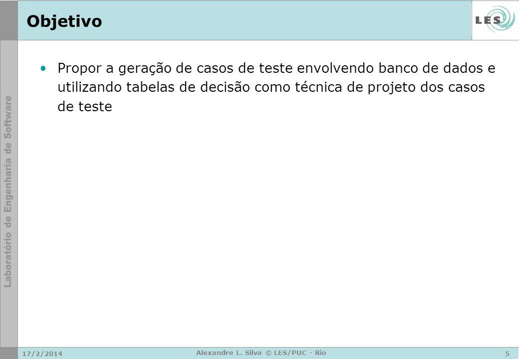 17/2/20145 Alexandre L. Silva © LES/PUC - Rio Objetivo Propor a geração de casos de teste envolvendo banco de dados e utilizando tabelas de decisão co