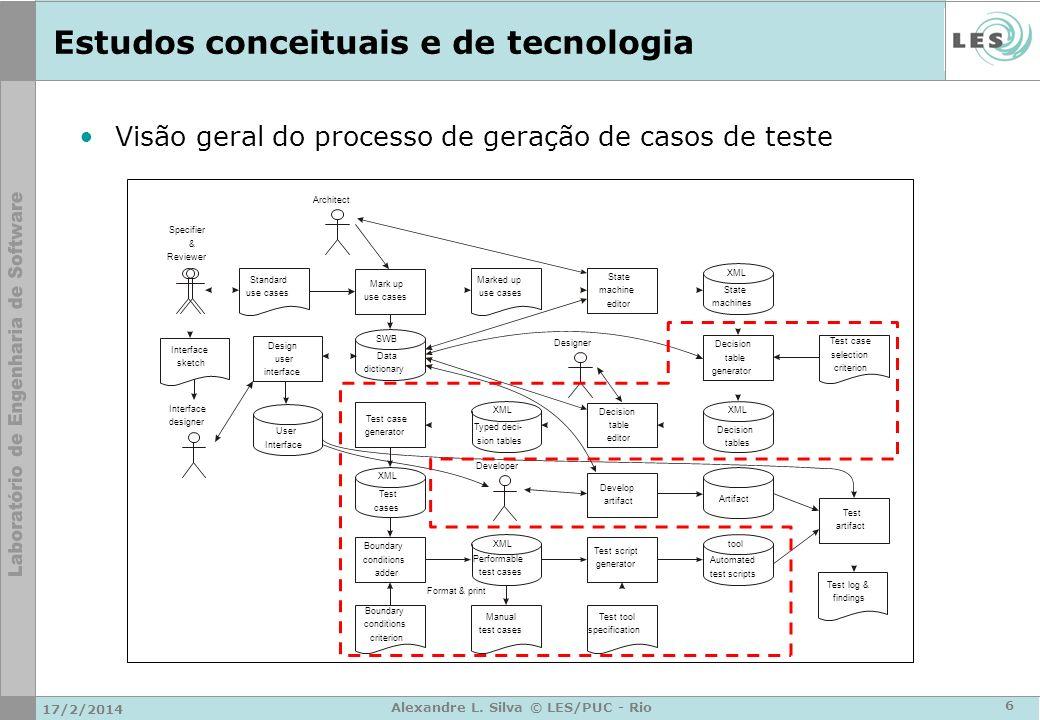 17/2/2014 6 Alexandre L. Silva © LES/PUC - Rio Estudos conceituais e de tecnologia Visão geral do processo de geração de casos de teste