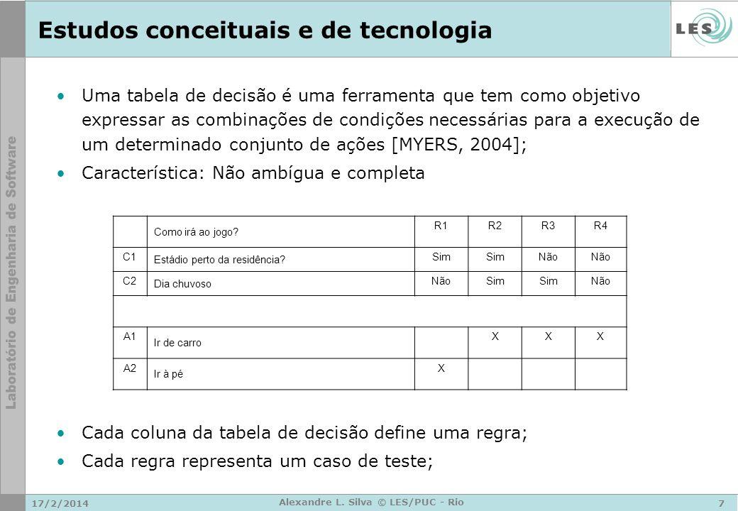 17/2/20147 Alexandre L. Silva © LES/PUC - Rio Estudos conceituais e de tecnologia Uma tabela de decisão é uma ferramenta que tem como objetivo express