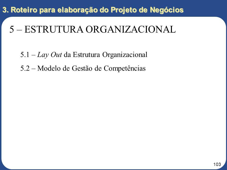 102 ATIVIDADESFATORESFCS PRIMÁRIAS - SUPORTE - FCSOBSTÁCULOSIMPLICAÇÕESSOLUÇÕES5W2H - - 3. Roteiro para elaboração do Projeto de Negócios 4 – ESTRATÉG