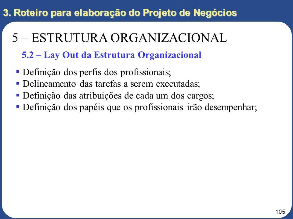 104 3. Roteiro para elaboração do Projeto de Negócios 5 – ESTRUTURA ORGANIZACIONAL 5.1 – Lay Out da Estrutura Organizacional A arquitetura organizacio